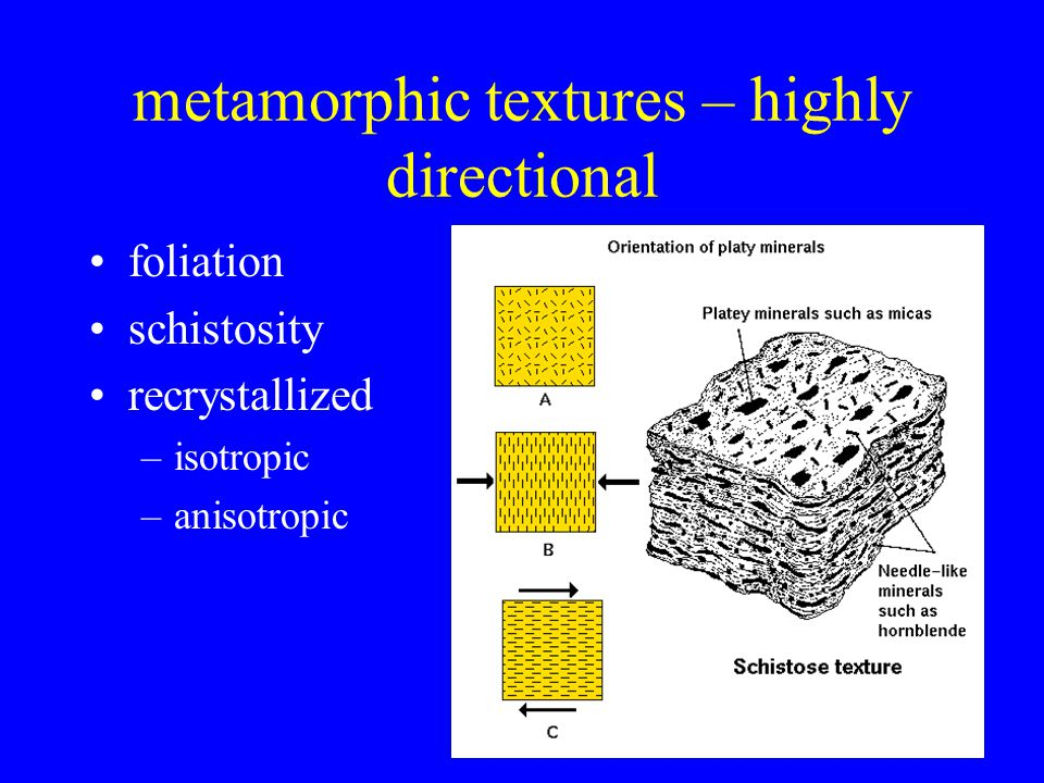 27 metamorphic textures – highly directional foliation schistosity recrystallized –isotropic –anisotropic