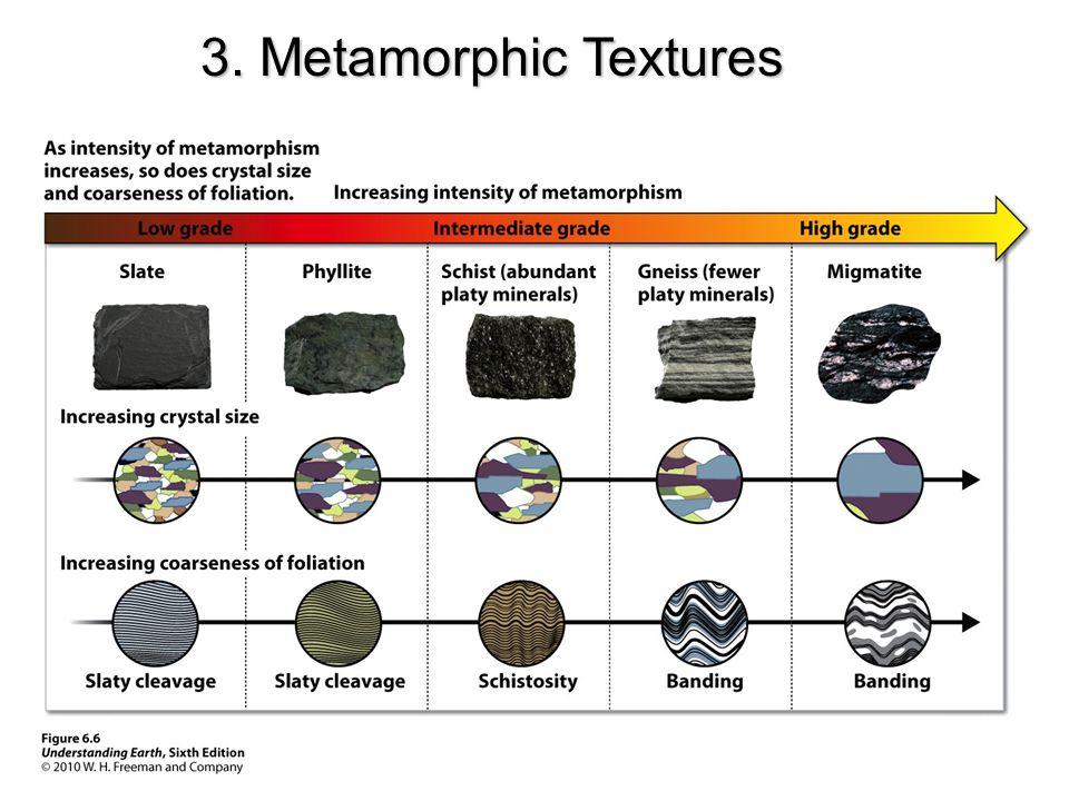 Low gradeIntermediate grade 3. Metamorphic Textures