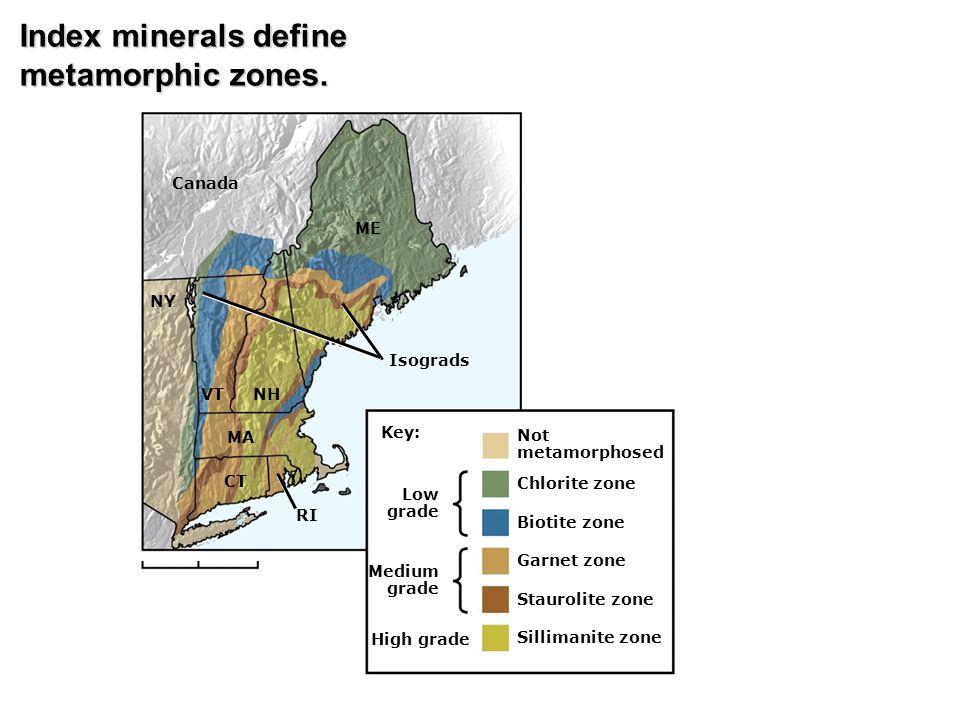 Canada NY VT ME NH MA CT RI Isograds Key: Not metamorphosed Chlorite zone Biotite zone Garnet zone Staurolite zone Sillimanite zone Low grade Medium grade High grade Index minerals define metamorphic zones.