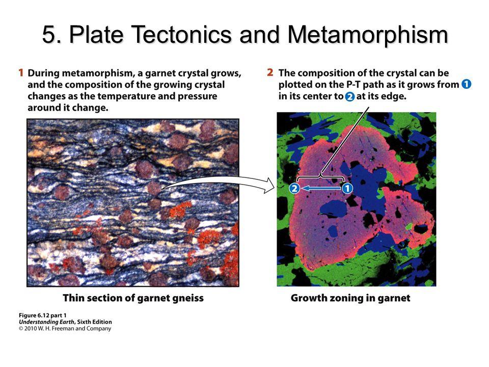 5. Plate Tectonics and Metamorphism
