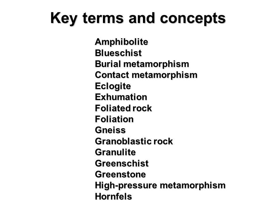 AmphiboliteBlueschist Burial metamorphism Contact metamorphism EclogiteExhumation Foliated rock FoliationGneiss Granoblastic rock GranuliteGreenschistGreenstone High-pressure metamorphism Hornfels Key terms and concepts