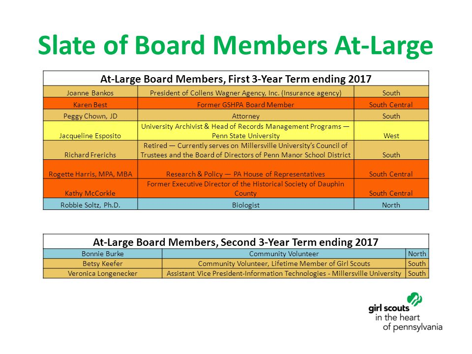 Slate of Board Members At-Large At-Large Board Members, First 3-Year Term ending 2017 Joanne BankosPresident of Collens Wagner Agency, Inc. (Insurance