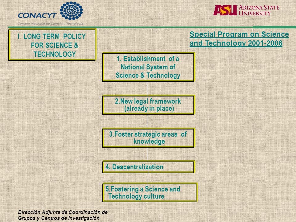 Dirección Adjunta de Coordinación de Grupos y Centros de Investigación Special Program on Science and Technology 2001-2006 3.Foster strategic areas of