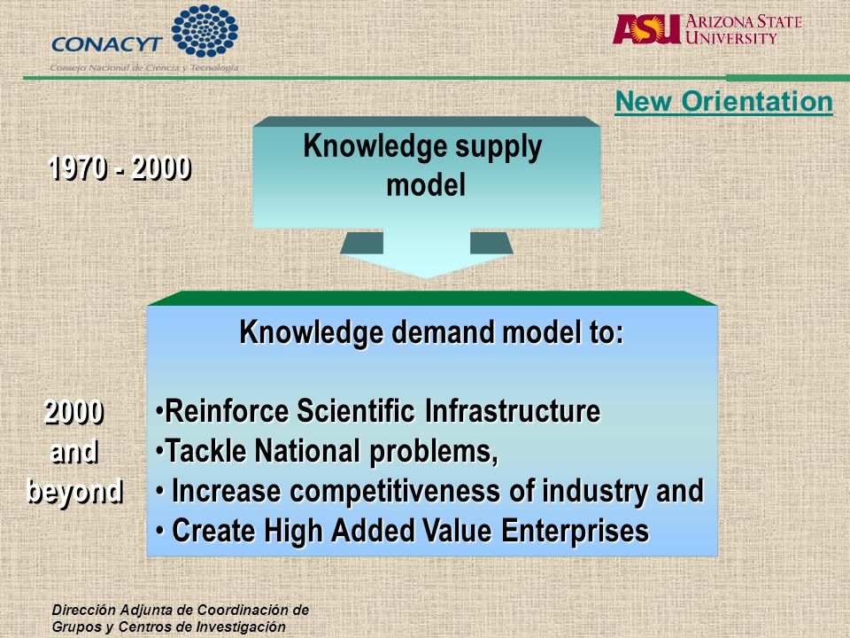 Dirección Adjunta de Coordinación de Grupos y Centros de Investigación Knowledge demand model to: Reinforce Scientific Infrastructure Reinforce Scient