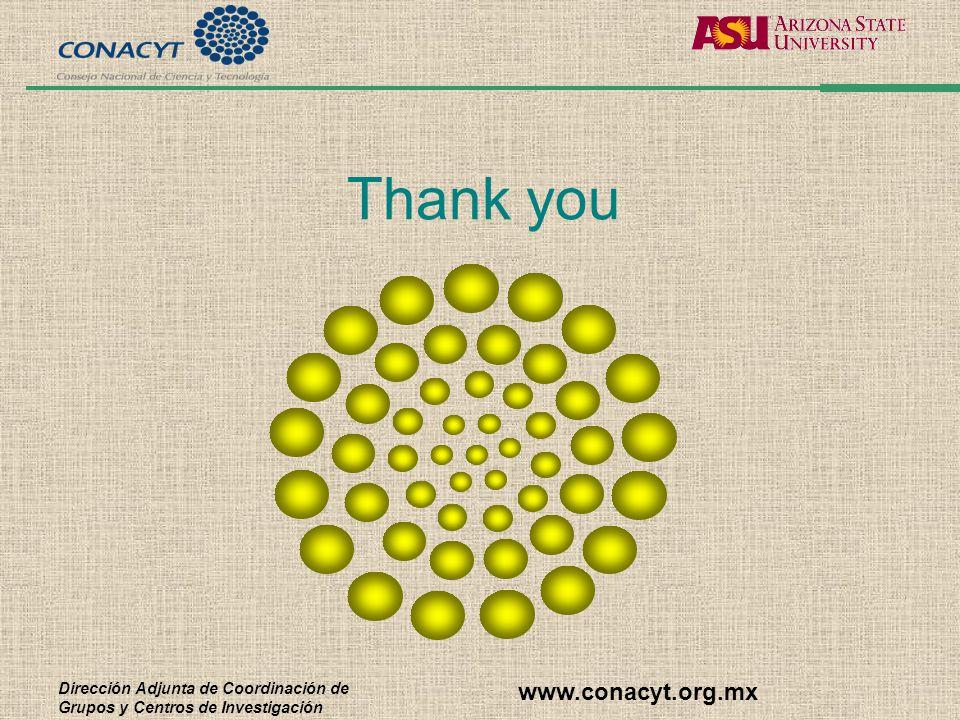 Dirección Adjunta de Coordinación de Grupos y Centros de Investigación Thank you www.conacyt.org.mx