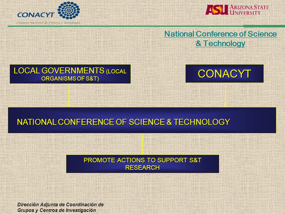 Dirección Adjunta de Coordinación de Grupos y Centros de Investigación National Conference of Science & Technology CONACYT NATIONAL CONFERENCE OF SCIE