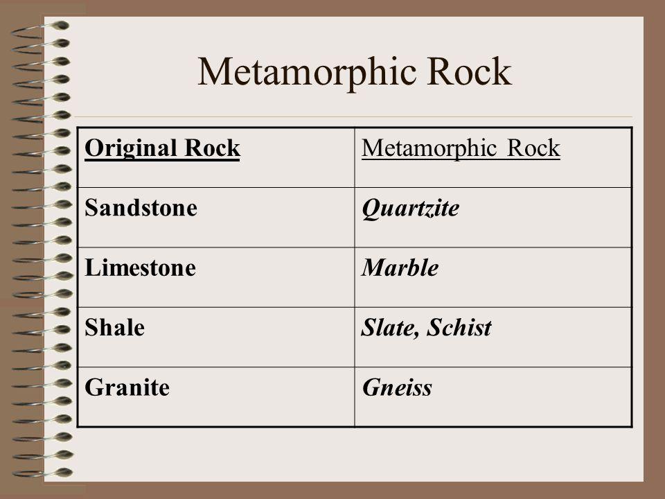 Metamorphic Rock Original RockMetamorphic Rock SandstoneQuartzite LimestoneMarble ShaleSlate, Schist GraniteGneiss