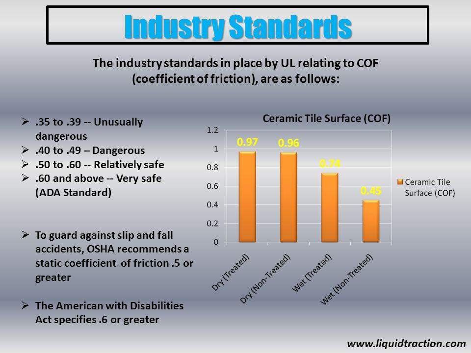 Industry Standards The industry standards in place by UL relating to COF (coefficient of friction), are as follows: .35 to.39 -- Unusually dangerous .40 to.49 – Dangerous .50 to.60 -- Relatively safe .60 and above -- Very safe (ADA Standard)  To guard against slip and fall accidents, OSHA recommends a static coefficient of friction.5 or greater  The American with Disabilities Act specifies.6 or greater www.liquidtraction.com