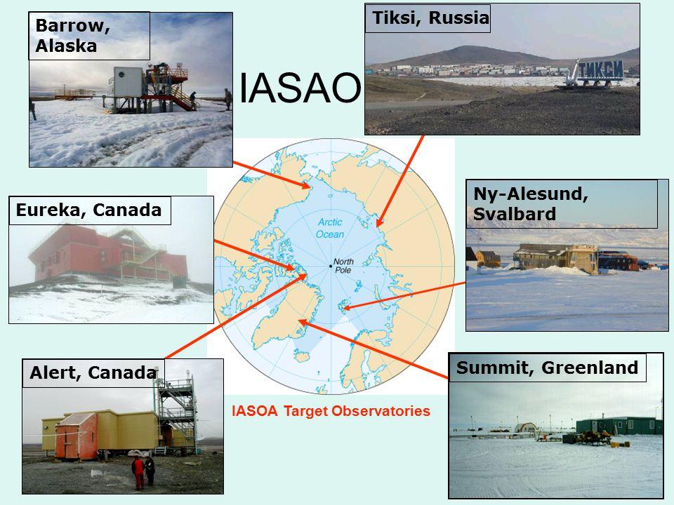 Tiksi, Russia Alert, CanadaBarrow, Alaska Eureka, Canada Summit, Greenland Ny-Alesund, Svalbard IASOA Target Observatories IASAO