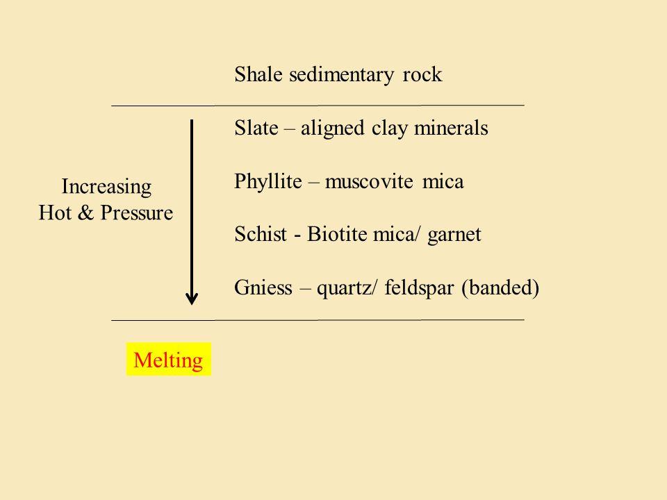 Shale sedimentary rock Slate – aligned clay minerals Phyllite – muscovite mica Schist - Biotite mica/ garnet Gniess – quartz/ feldspar (banded) Melting Increasing Hot & Pressure