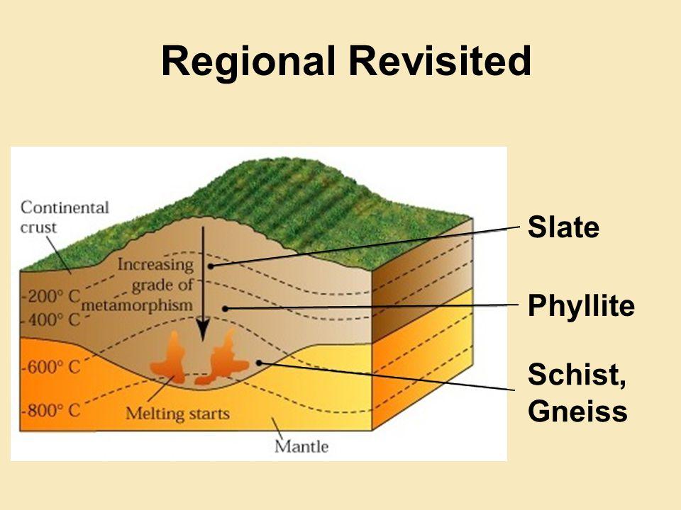 Regional Revisited Slate Phyllite Schist, Gneiss