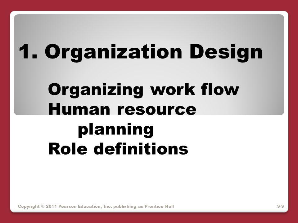 Copyright © 2011 Pearson Education, Inc. publishing as Prentice Hall 1. Organization Design Organizing work flow Human resource planning Role definiti