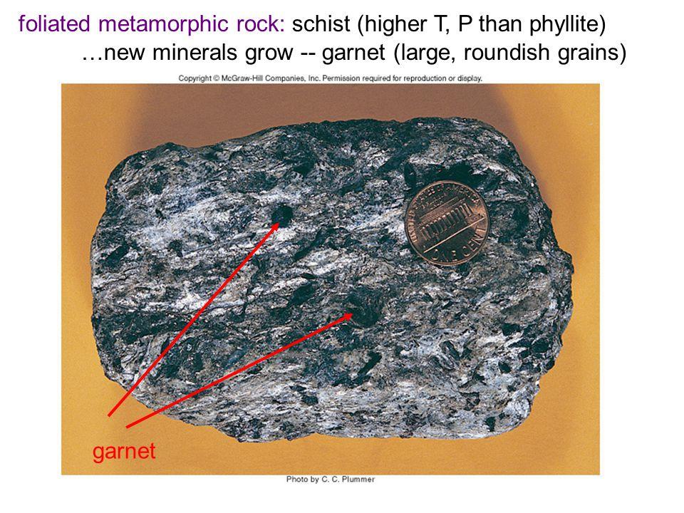 garnet foliated metamorphic rock: schist (higher T, P than phyllite) …new minerals grow -- garnet (large, roundish grains)