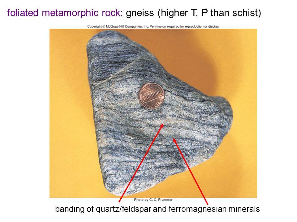 banding of quartz/feldspar and ferromagnesian minerals foliated metamorphic rock: gneiss (higher T, P than schist)