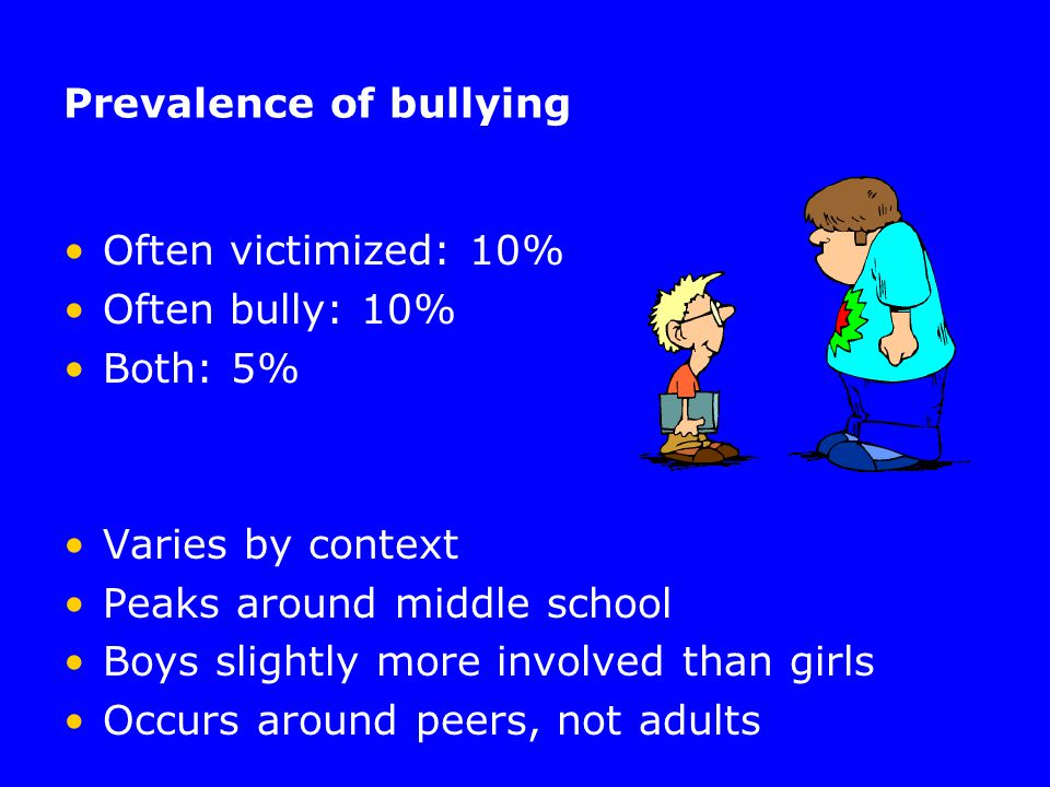 Prevalence of bullying Often victimized: 10% Often bully: 10% Both: 5% Varies by context Peaks around middle school Boys slightly more involved than g