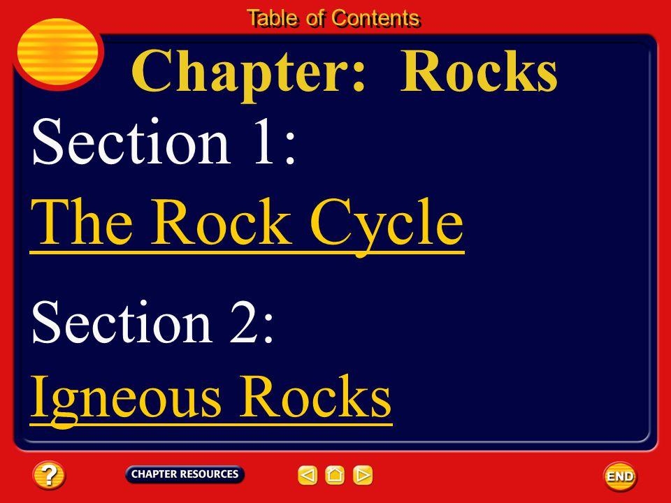 Section Check 1 1 Question 1 Which of these is a rock? A. feldspar B. granite C. mica D. quartz