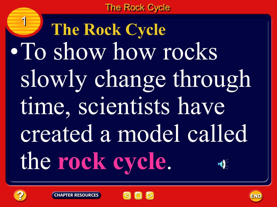 To show how rocks slowly change through time, scientists have created a model called the rock cycle.