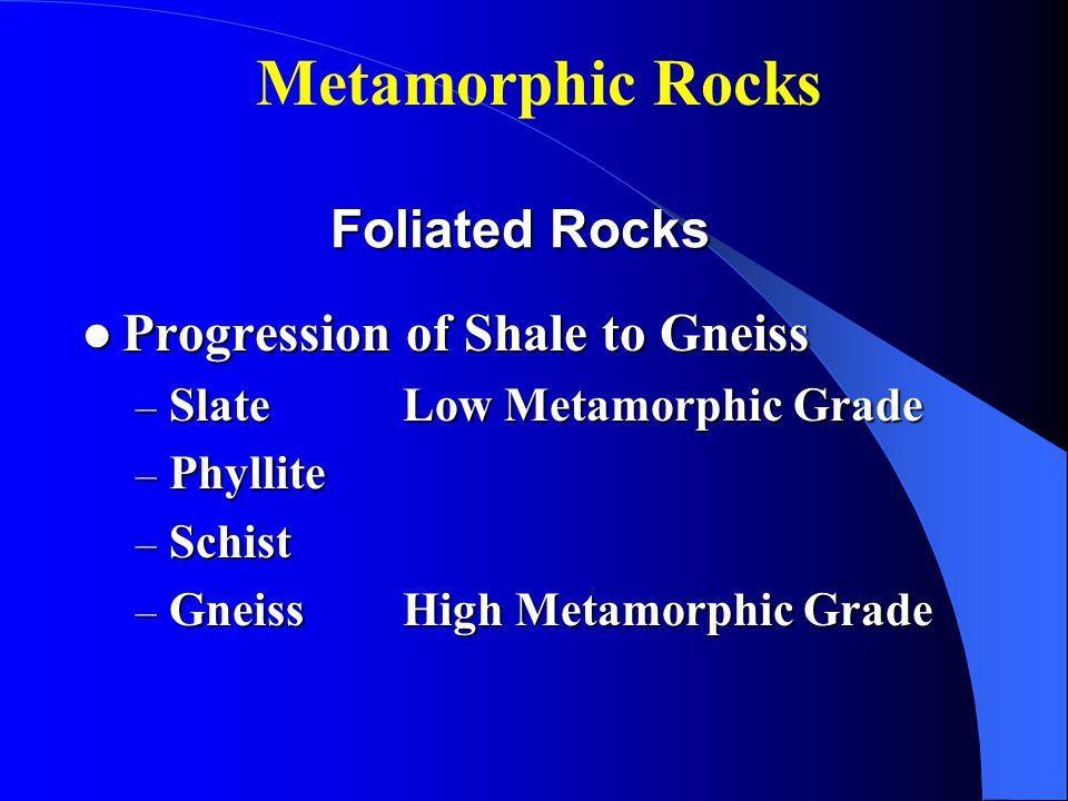 Foliated Rocks Progression of Shale to Gneiss Progression of Shale to Gneiss – SlateLow Metamorphic Grade – Phyllite – Schist – GneissHigh Metamorphic