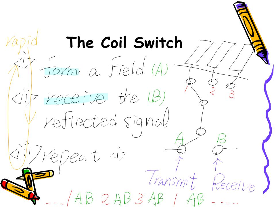 The Coil Switch