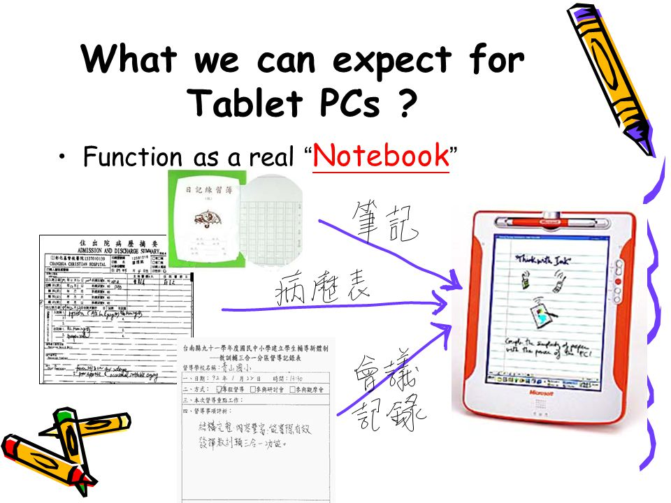 What we can expect for Tablet PCs Function as a real Notebook