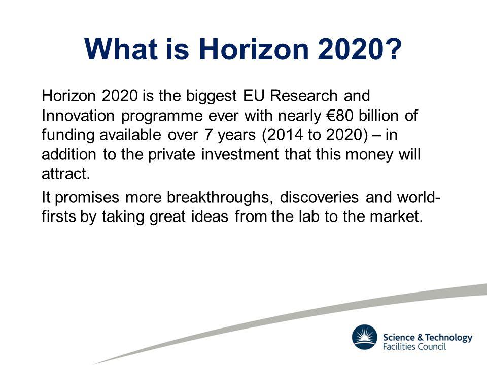 What is Horizon 2020.