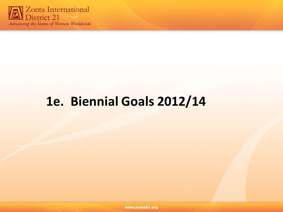 1e. Biennial Goals 2012/14