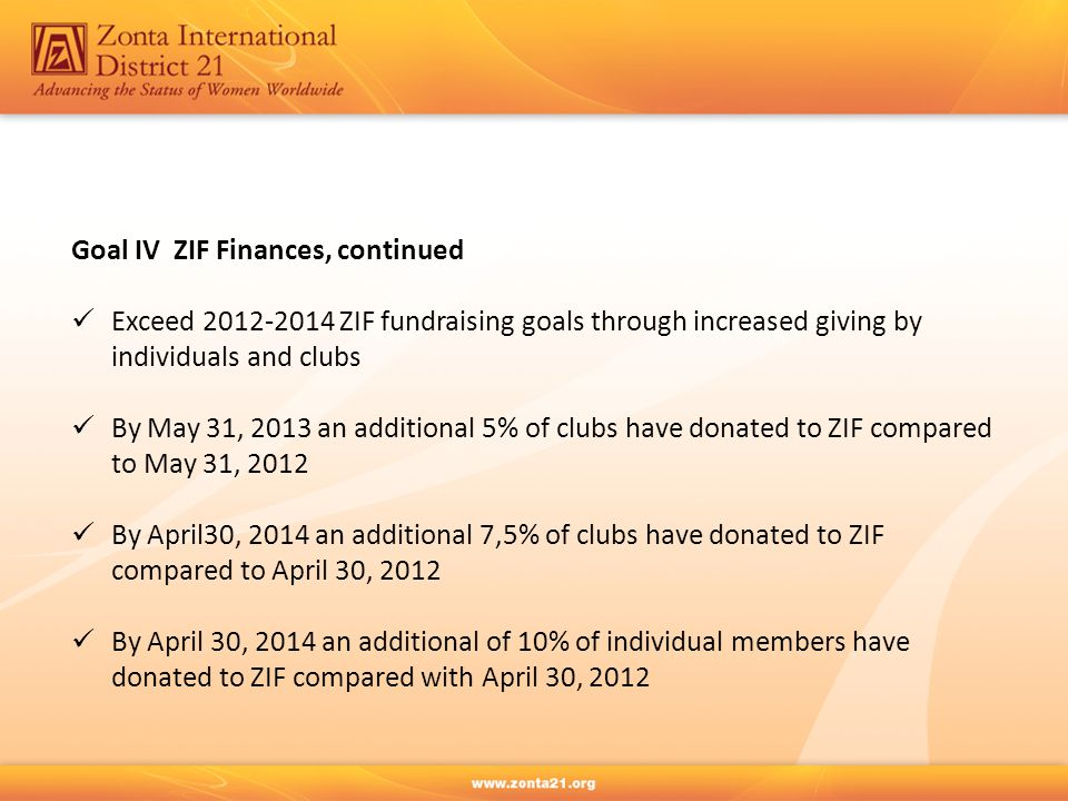 Goal IV ZIF Finances, continued Exceed 2012-2014 ZIF fundraising goals through increased giving by individuals and clubs By May 31, 2013 an additional 5% of clubs have donated to ZIF compared to May 31, 2012 By April30, 2014 an additional 7,5% of clubs have donated to ZIF compared to April 30, 2012 By April 30, 2014 an additional of 10% of individual members have donated to ZIF compared with April 30, 2012