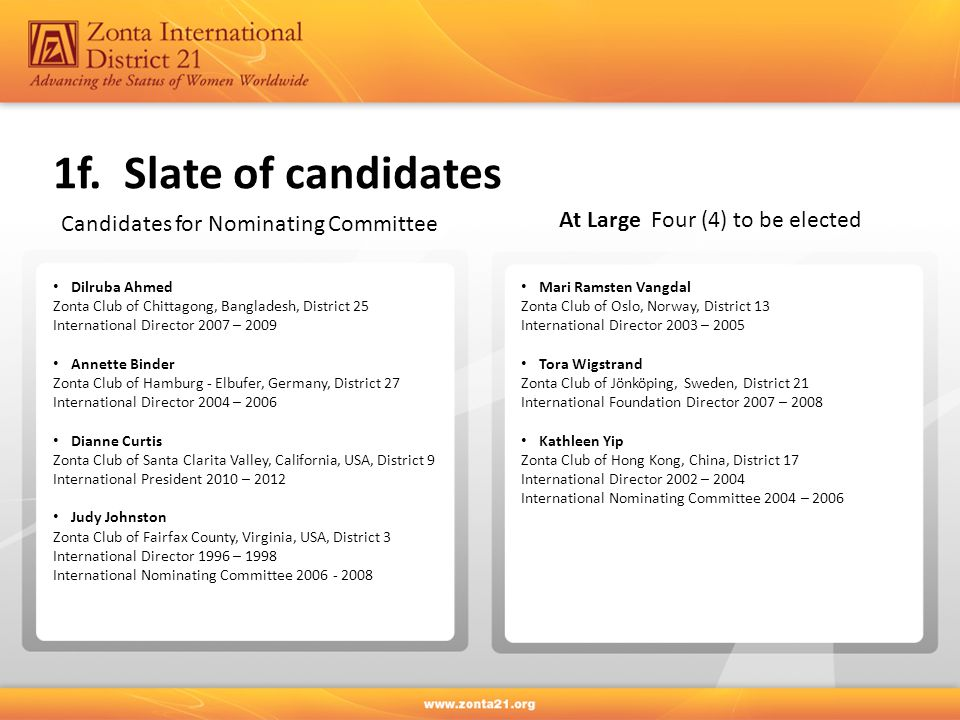 1f. Slate of candidates At Large Four (4) to be elected Candidates for Nominating Committee Dilruba Ahmed Zonta Club of Chittagong, Bangladesh, Distri