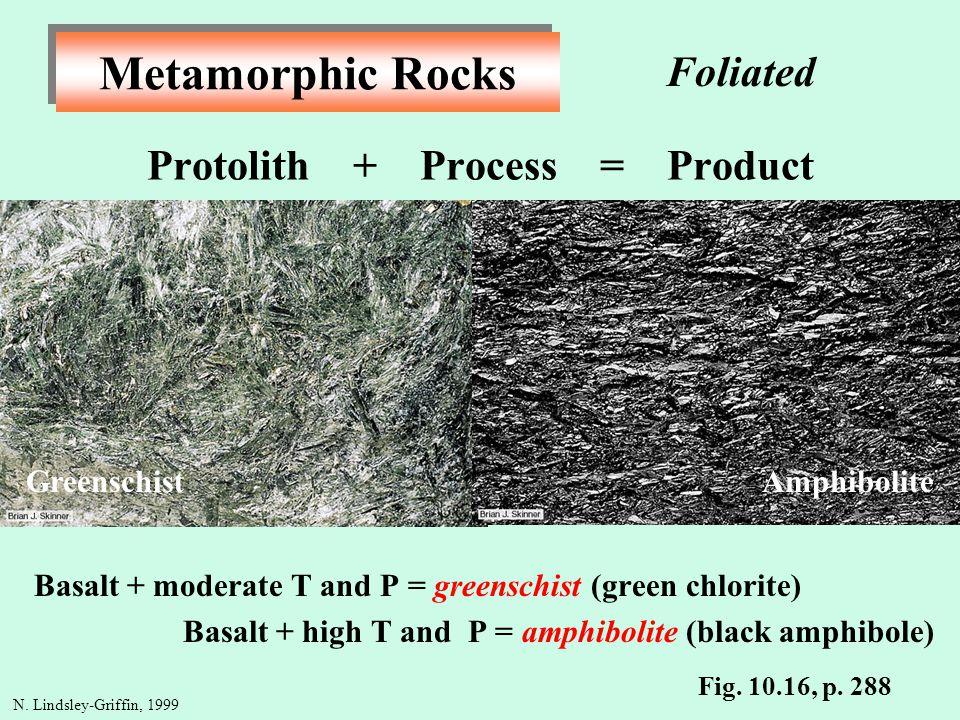 Metamorphic Rocks Protolith + Process = Product Basalt + moderate T and P = greenschist (green chlorite) Basalt + high T and P = amphibolite (black am