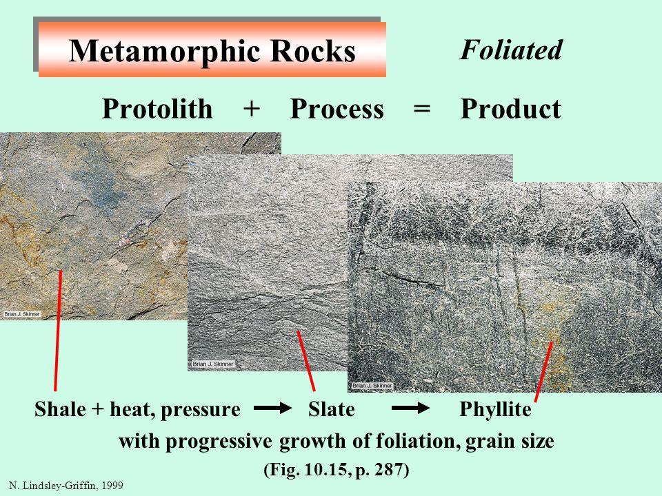 Shale + heat, pressure Slate Phyllite with progressive growth of foliation, grain size (Fig. 10.15, p. 287) Metamorphic Rocks Protolith + Process = Pr