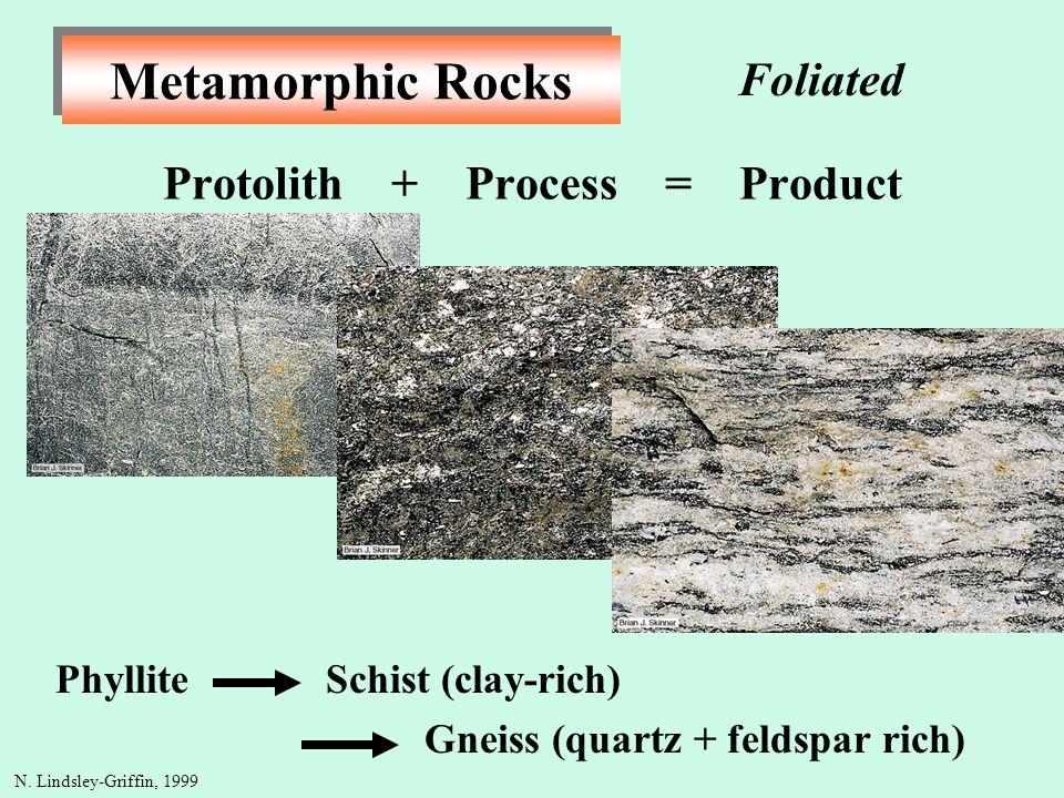 Metamorphic Rocks Protolith + Process = Product Phyllite Schist (clay-rich) Gneiss (quartz + feldspar rich) N. Lindsley-Griffin, 1999 Foliated
