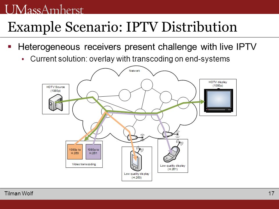 Tilman Wolf 17 Example Scenario: IPTV Distribution  Heterogeneous receivers present challenge with live IPTV Current solution: overlay with transcoding on end-systems