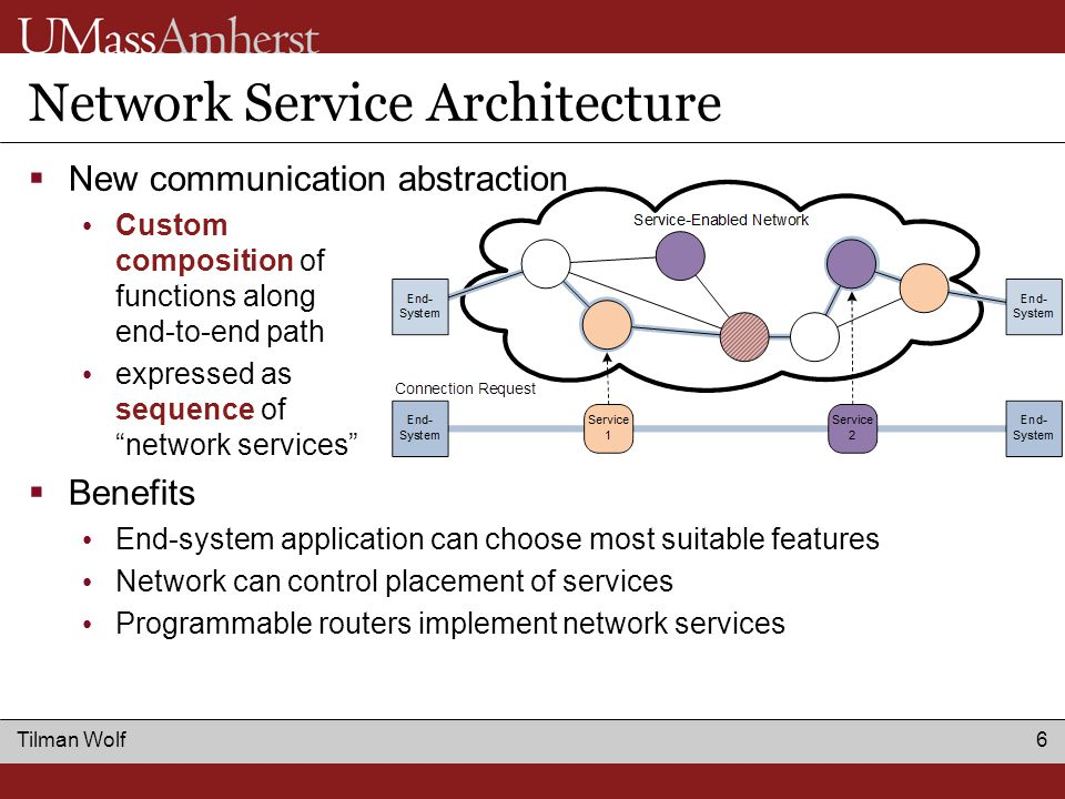 Tilman Wolf 6 Network Service Architecture  New communication abstraction Custom composition of functions along end-to-end path expressed as sequence of network services  Benefits End-system application can choose most suitable features Network can control placement of services Programmable routers implement network services