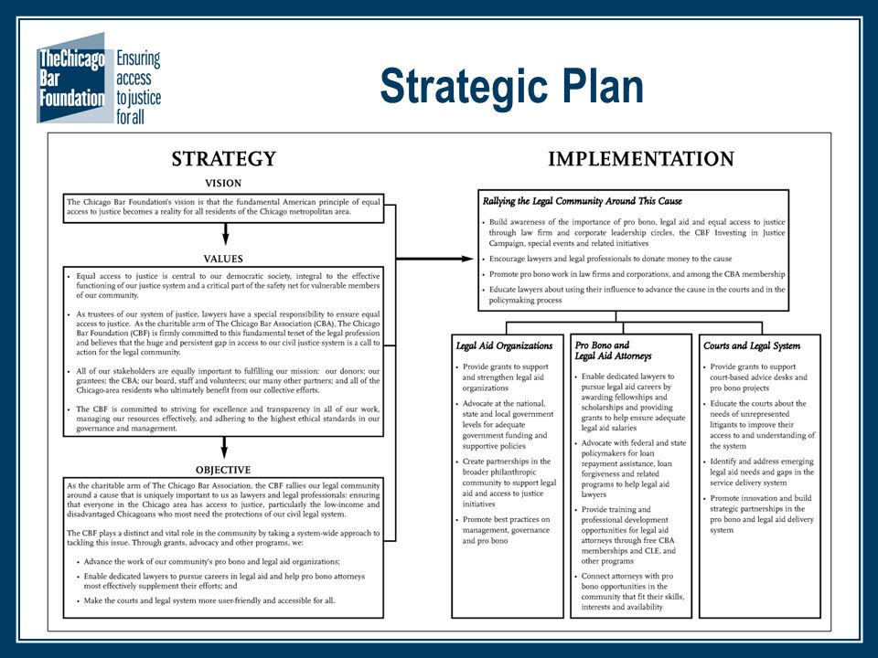 2 Strategic Plan