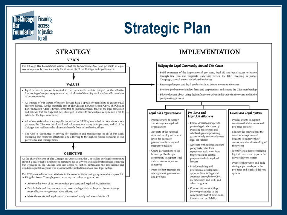 13 Campaign Administrative Plan