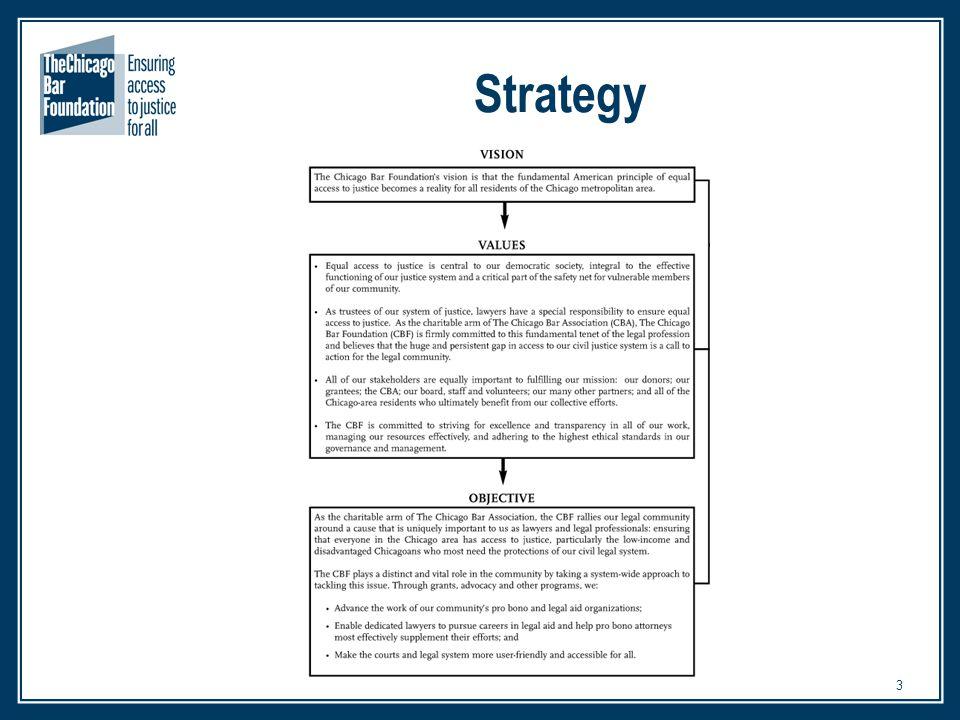 14 Campaign Communications Plan