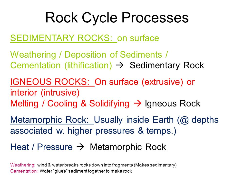 Rock Cycle Processes Weathering: wind & water breaks rocks down into fragments (Makes sedimentary) Cementation: Water glues sediment together to make rock SEDIMENTARY ROCKS: on surface Weathering / Deposition of Sediments / Cementation (lithification)  Sedimentary Rock IGNEOUS ROCKS: On surface (extrusive) or interior (intrusive) Melting / Cooling & Solidifying  Igneous Rock Metamorphic Rock: Usually inside Earth (@ depths associated w.