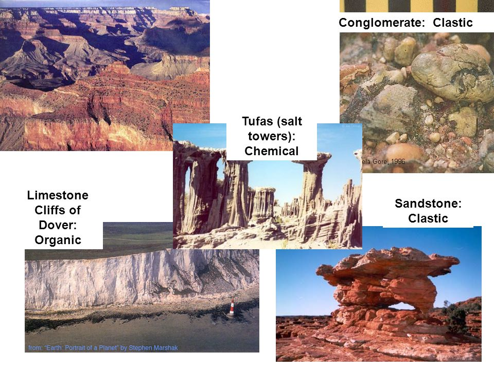 Tufas (salt towers): Chemical Conglomerate: Clastic Limestone Cliffs of Dover: Organic Sandstone: Clastic