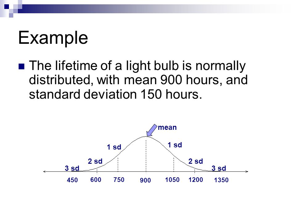 Example The lifetime of a light bulb is normally distributed, with mean 900 hours, and standard deviation 150 hours. 900 mean 1050750 1 sd 4501350 3 s