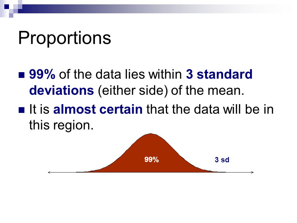 Proportions 99% of the data lies within 3 standard deviations (either side) of the mean.