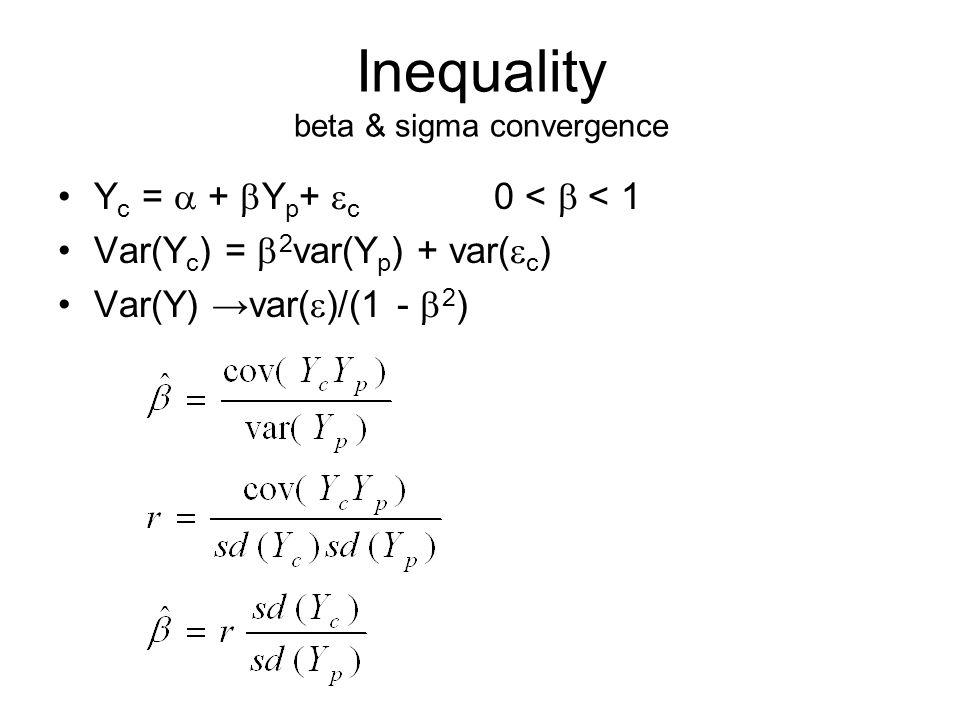 Inequality beta & sigma convergence Y c =  +  Y p +  c 0 <  < 1 Var(Y c ) =  2 var(Y p ) + var(  c ) Var(Y) →var(  )/(1 -  2 )