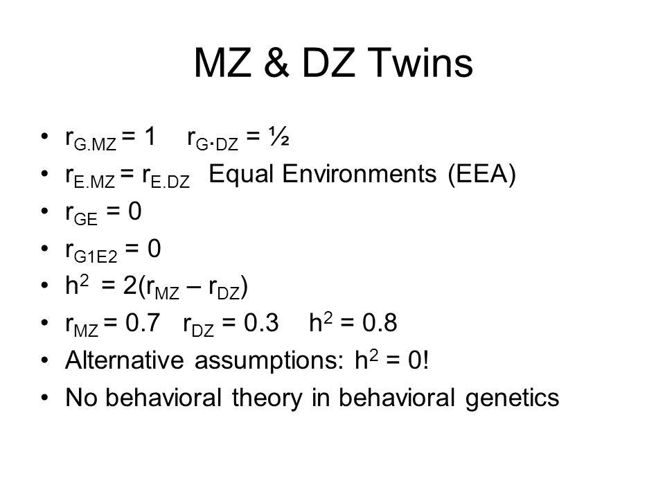MZ & DZ Twins r G.MZ = 1 r G.