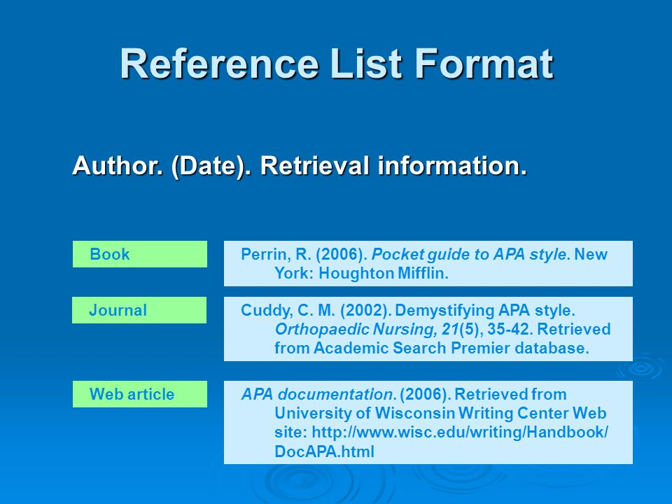 Reference List Format Author. (Date). Retrieval information.