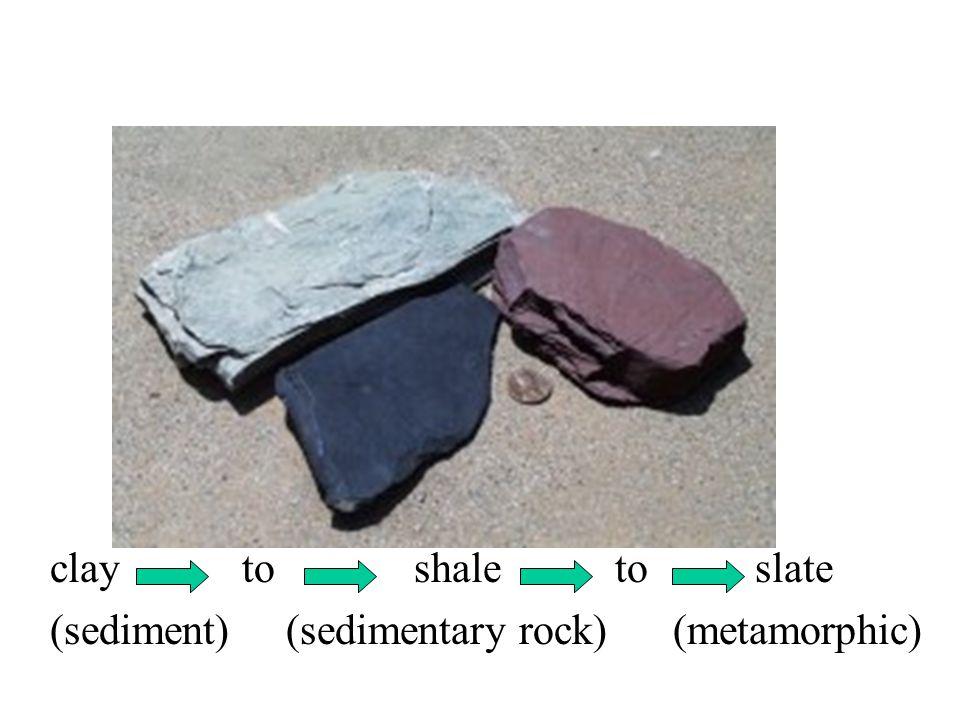 clay to shale to slate (sediment) (sedimentary rock) (metamorphic)