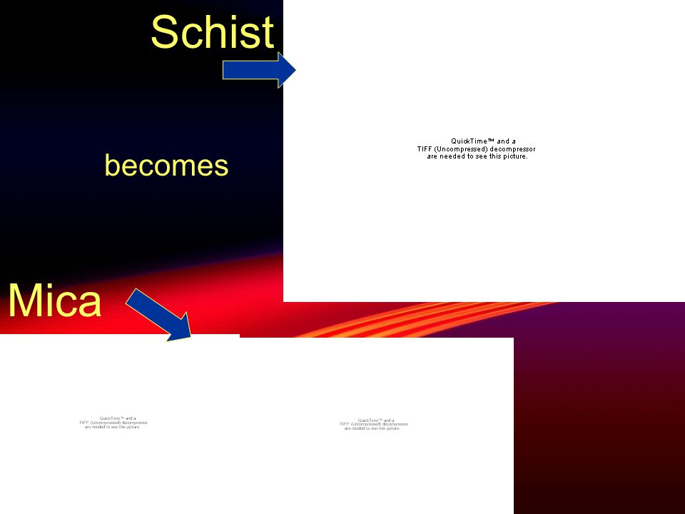 Mica becomes Schist