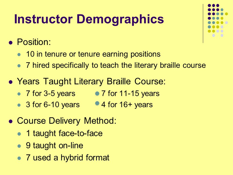 Instructor Demographics Position: 10 in tenure or tenure earning positions 7 hired specifically to teach the literary braille course Years Taught Literary Braille Course: 7 for 3-5 years7 for 11-15 years 3 for 6-10 years4 for 16+ years Course Delivery Method: 1 taught face-to-face 9 taught on-line 7 used a hybrid format