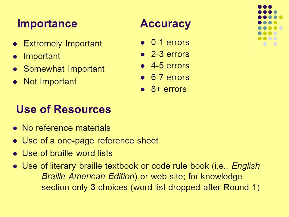 Importance Accuracy Extremely Important Important Somewhat Important Not Important 0-1 errors 2-3 errors 4-5 errors 6-7 errors 8+ errors No reference materials Use of a one-page reference sheet Use of braille word lists Use of literary braille textbook or code rule book (i.e., English Braille American Edition) or web site; for knowledge section only 3 choices (word list dropped after Round 1) Use of Resources