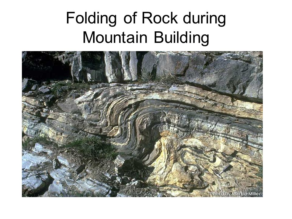 Folding of Rock during Mountain Building