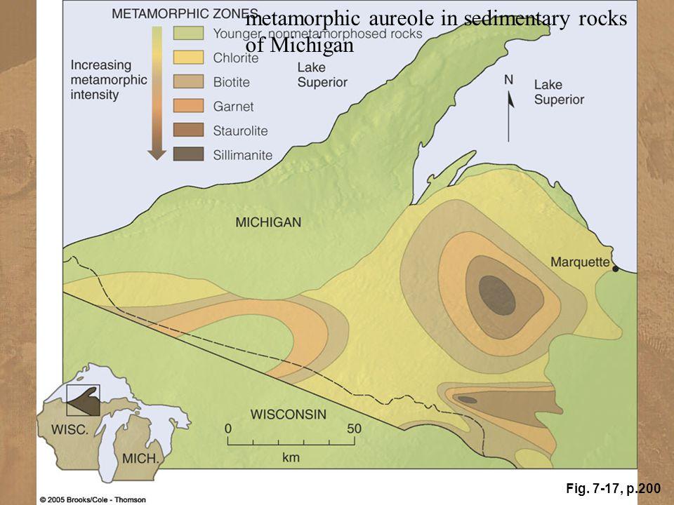 metamorphic aureole in sedimentary rocks of Michigan Fig. 7-17, p.200
