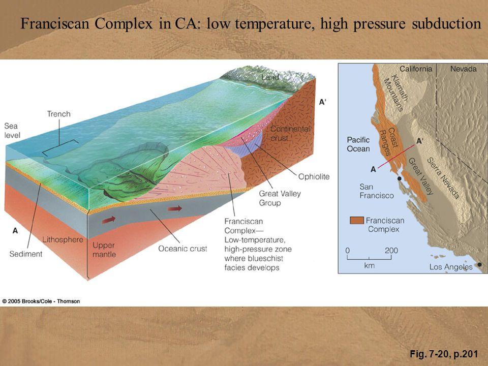 Fig. 7-20, p.201 Franciscan Complex in CA: low temperature, high pressure subduction
